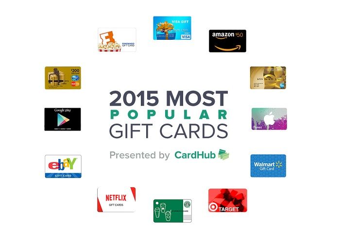 The Gift Card Network